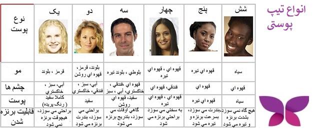 انواع مدل پوستی